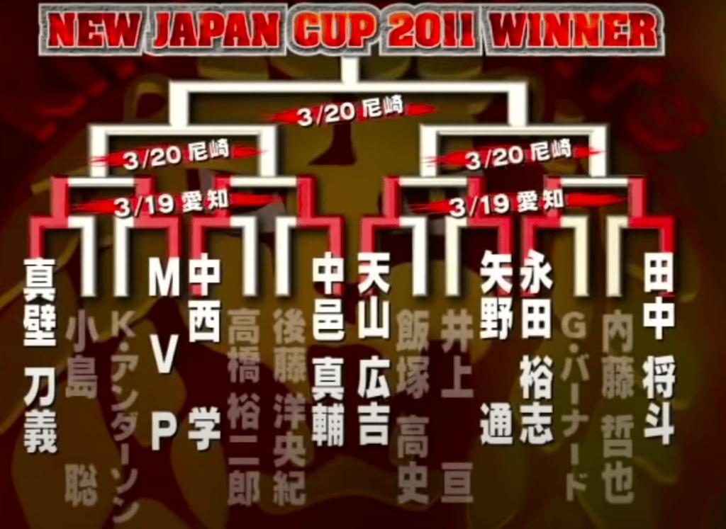 ニュージャパンカップ 2011 トーナメント表