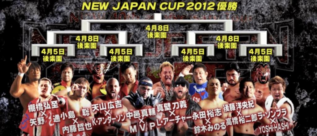 ニュージャパンカップ 2012 トーナメント表