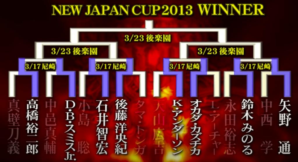 ニュージャパンカップ 2013 トーナメント表