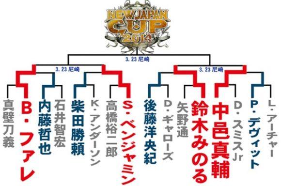 ニュージャパンカップ 2014 トーナメント表
