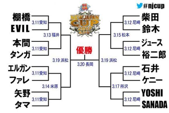 ニュージャパンカップ 2017 トーナメント表