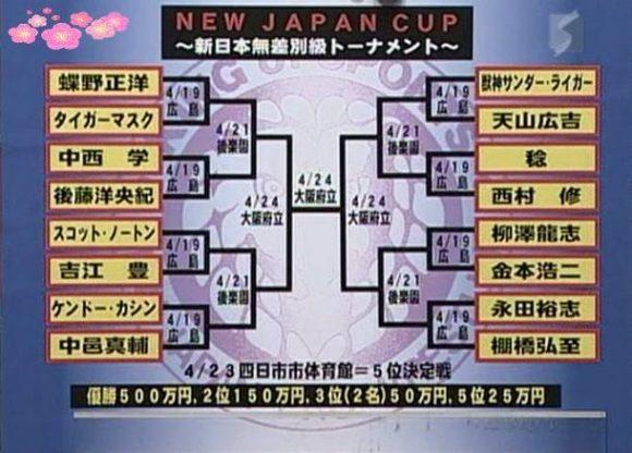 ニュージャパンカップ 2005 トーナメント表