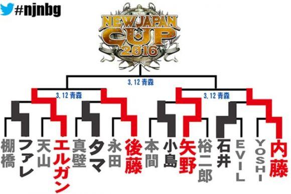 ニュージャパンカップ 2016 トーナメント表